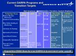 current darpa programs and transition targets