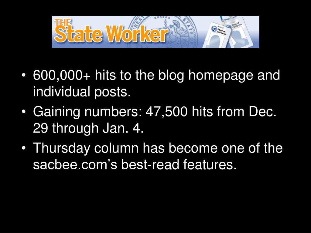 600,000+ hits to the blog homepage and individual posts.