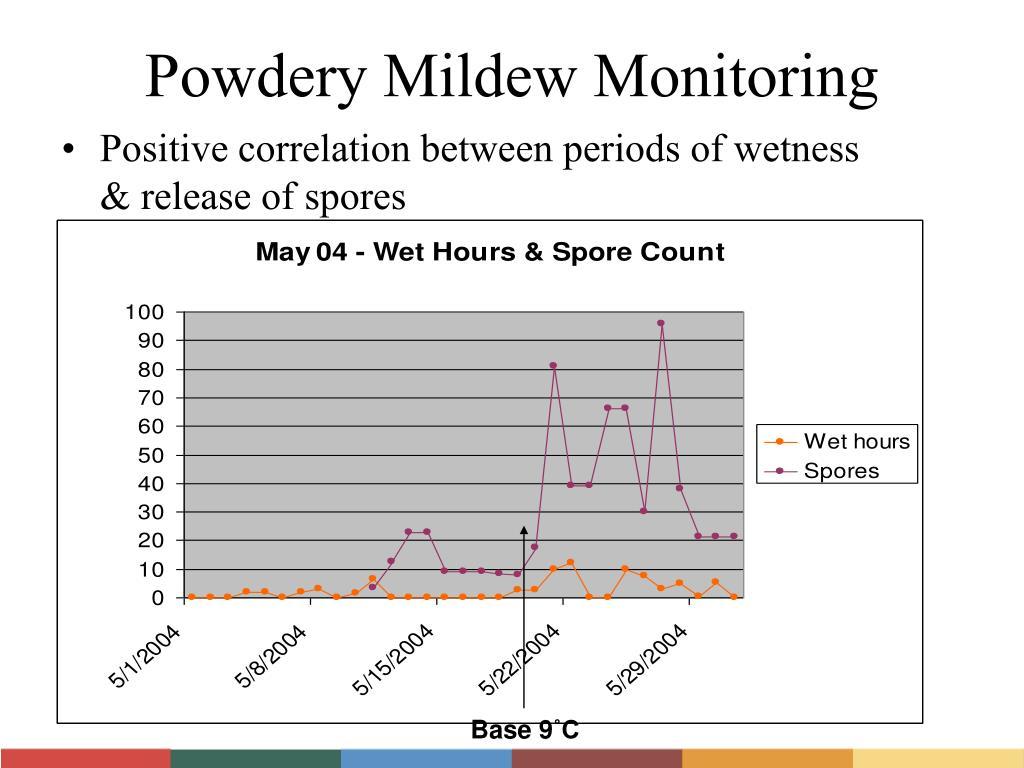 Powdery Mildew Monitoring