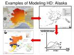 examples of modeling hd alaska6