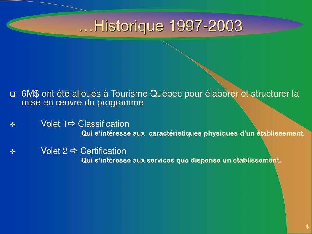 …Historique 1997-2003