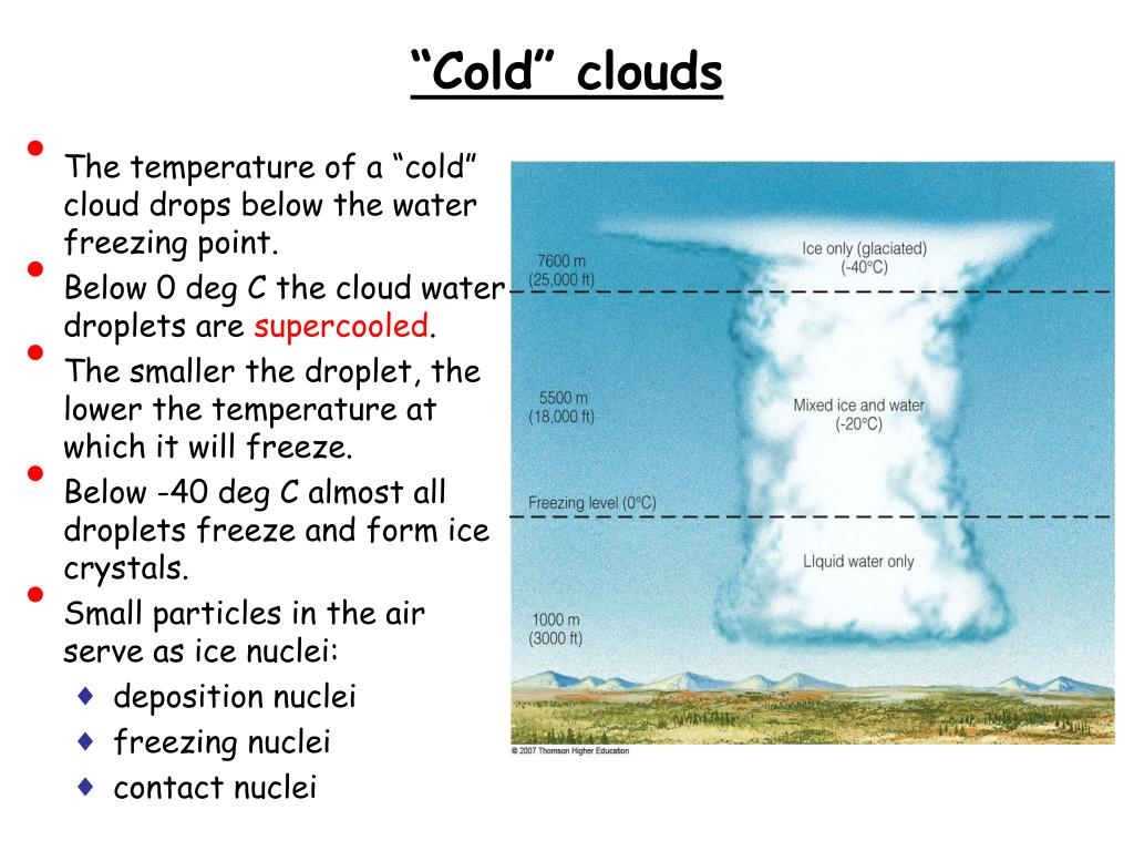 """""""Cold"""" clouds"""