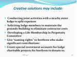 creative solutions may include