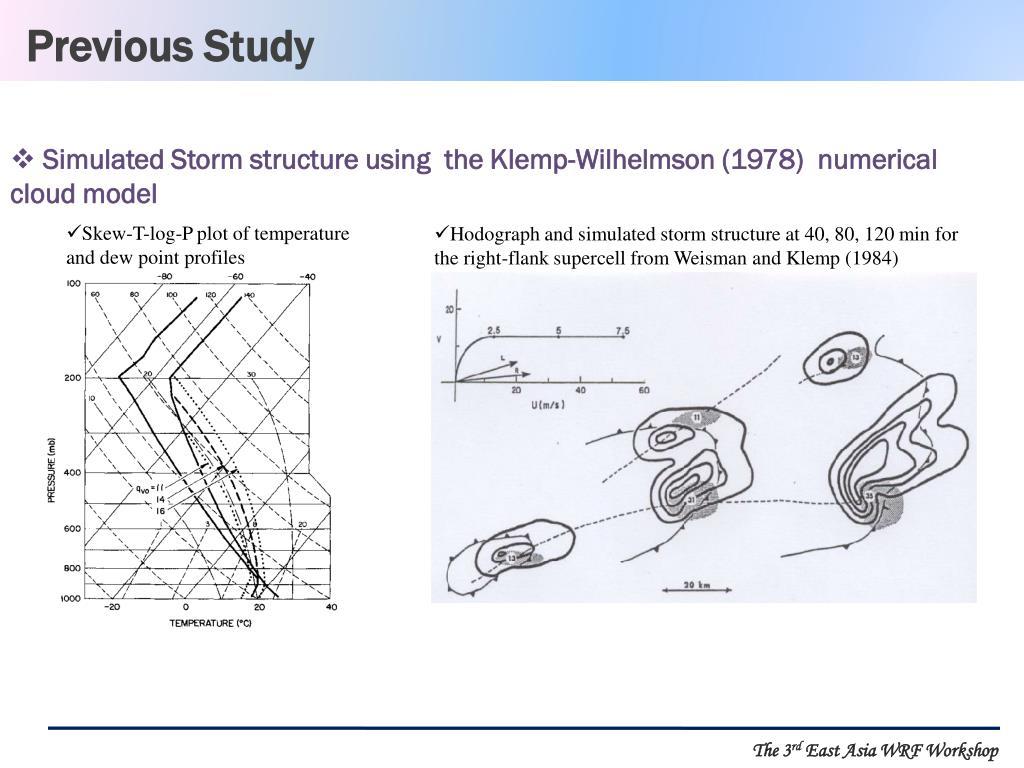Previous Study