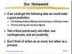 our homework