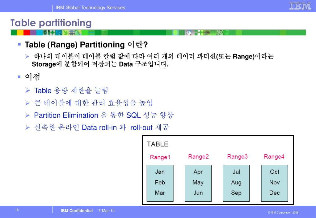 Table partitioning