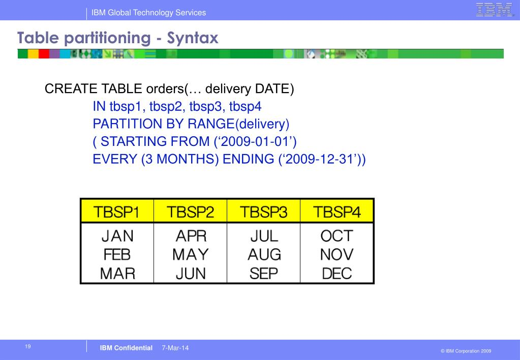 Table partitioning - Syntax