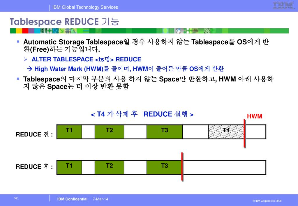 Tablespace REDUCE
