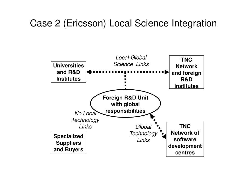 Case 2 (Ericsson)