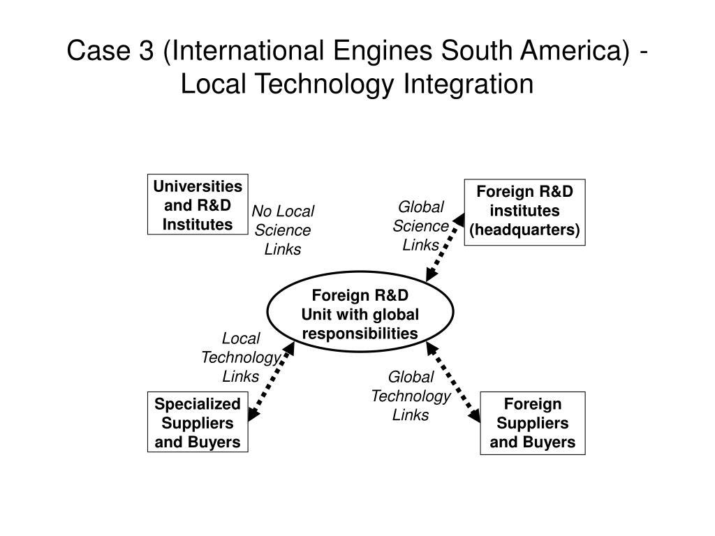Case 3 (International Engines South America) -