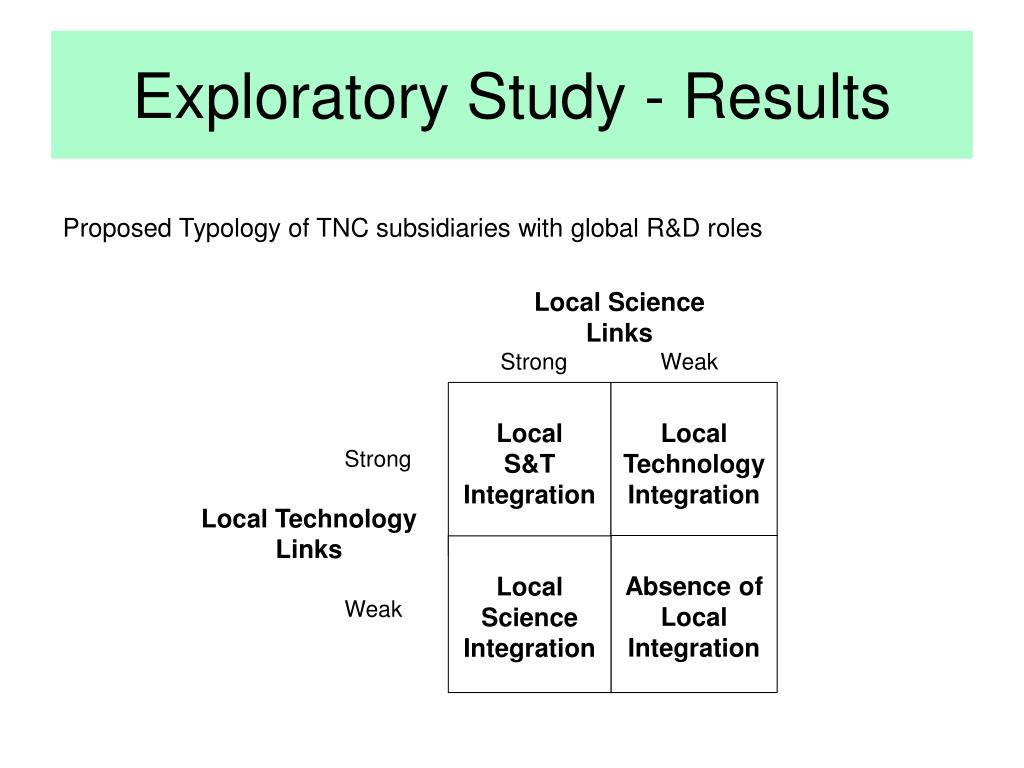 Exploratory Study - Results
