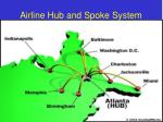 airline hub and spoke system