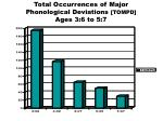 total occurrences of major phonological deviations tompd ages 3 6 to 5 7