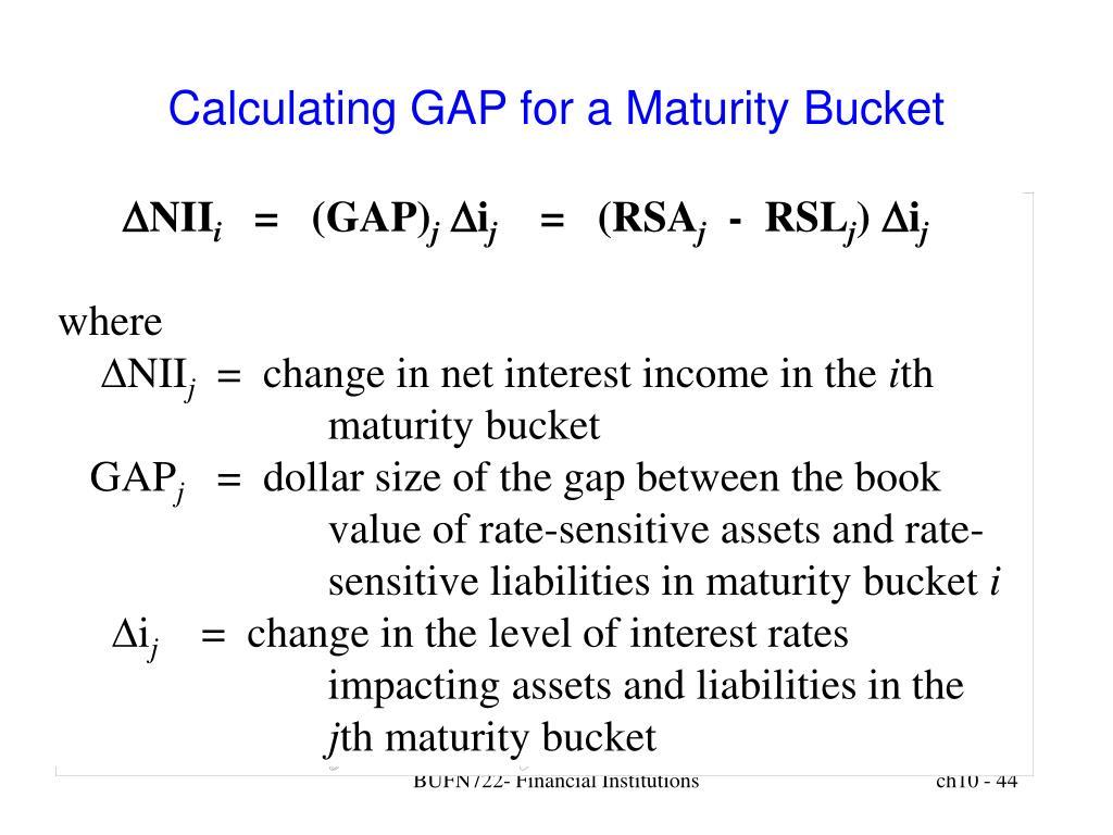 Calculating GAP for a Maturity Bucket