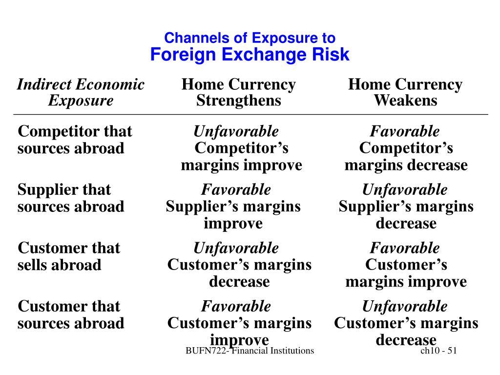Indirect Economic