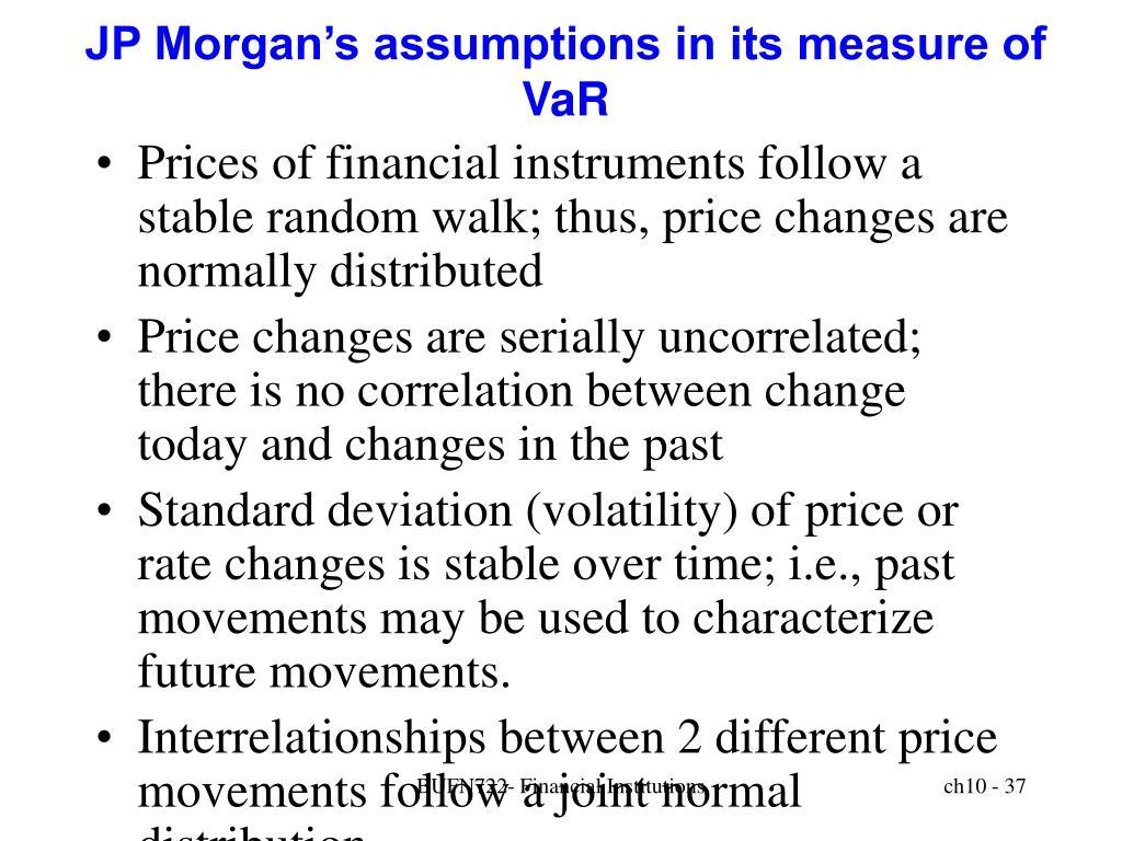 JP Morgan's assumptions in its measure of VaR