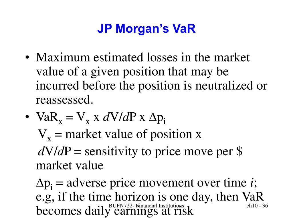 JP Morgan's VaR