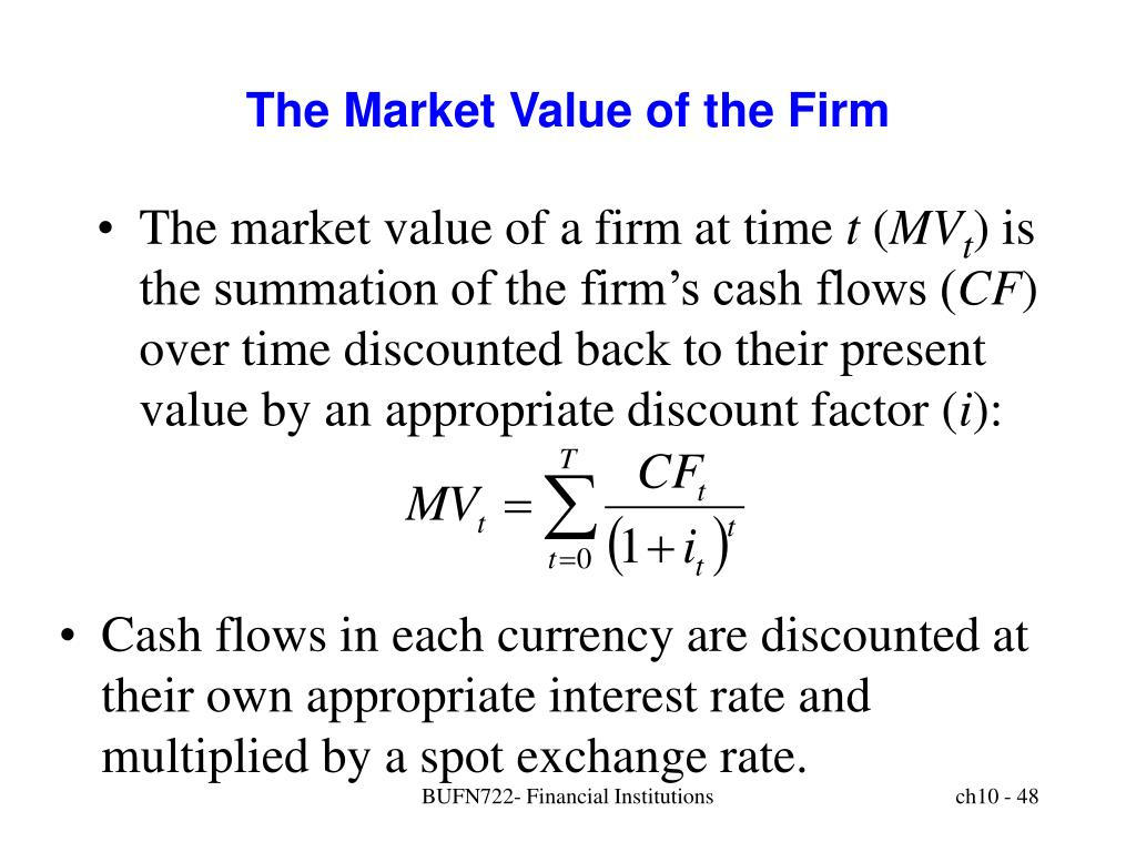 The Market Value of the Firm