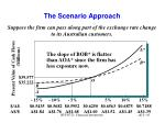 the scenario approach61