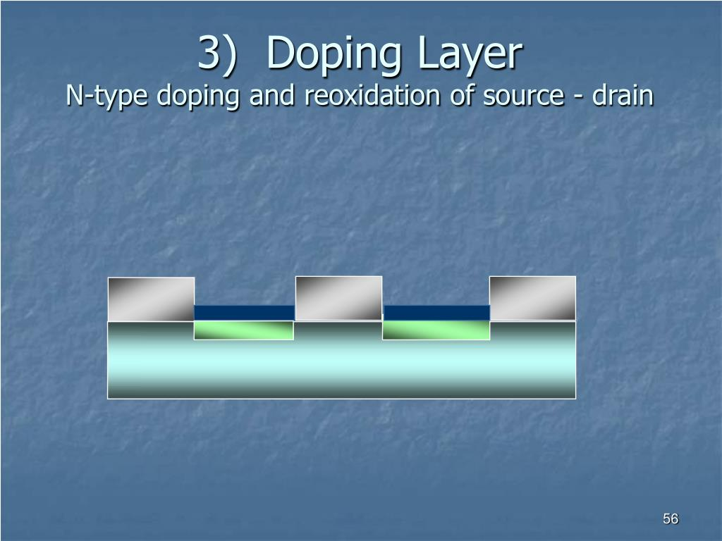 3)  Doping Layer