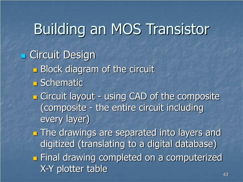 Building an MOS Transistor