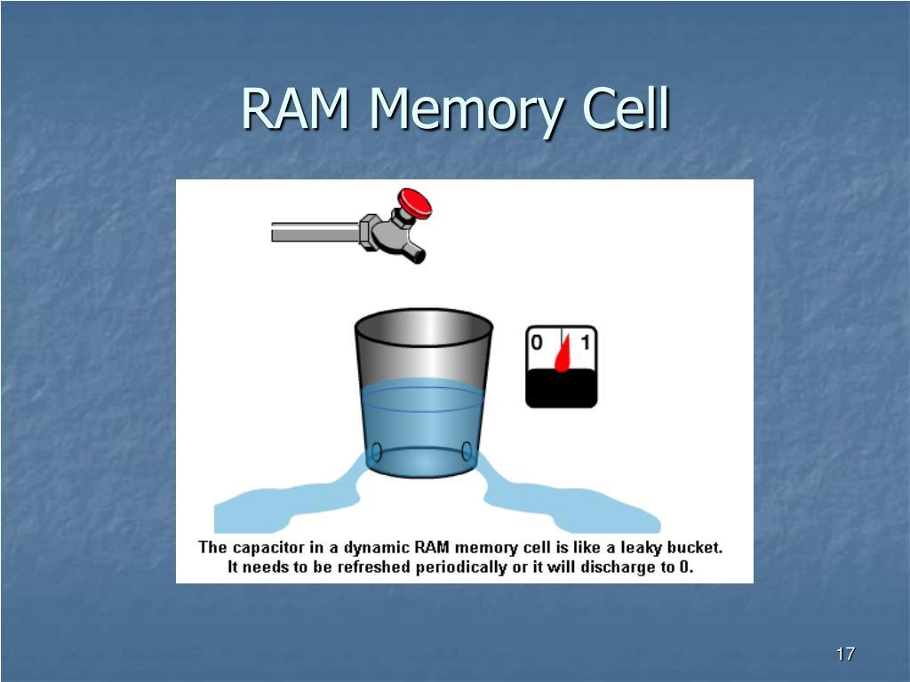 RAM Memory Cell