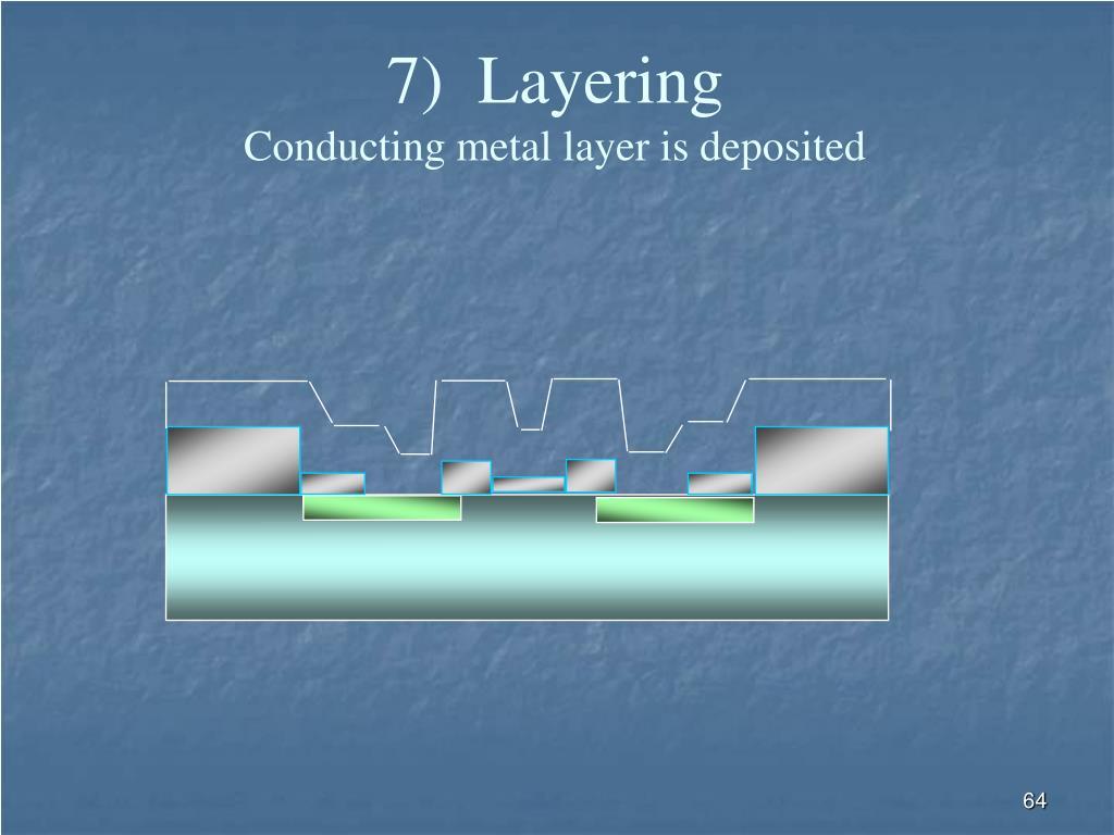 7)  Layering