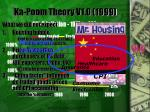 ka poom theory v1 0 199912