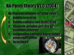 ka poom theory v2 0 2004