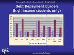 debt repayment burden high income students only