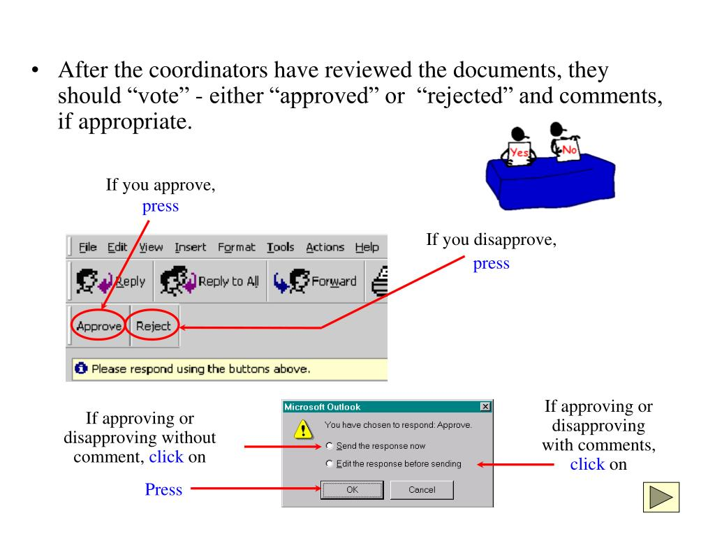 """After the coordinators have reviewed the documents, they should """"vote"""" - either """"approved"""" or  """"rejected"""" and comments, if appropriate."""