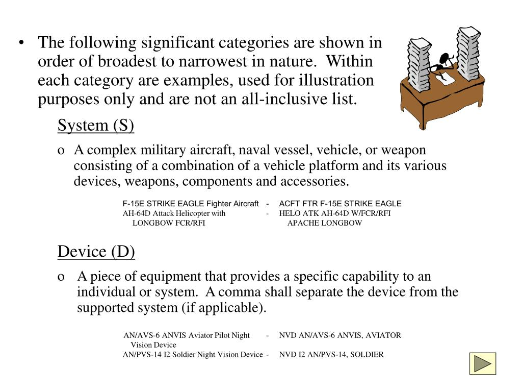 The following significant categories are shown in order of broadest to narrowest in nature.  Within each category are examples, used for illustration purposes only and are not an all-inclusive list.