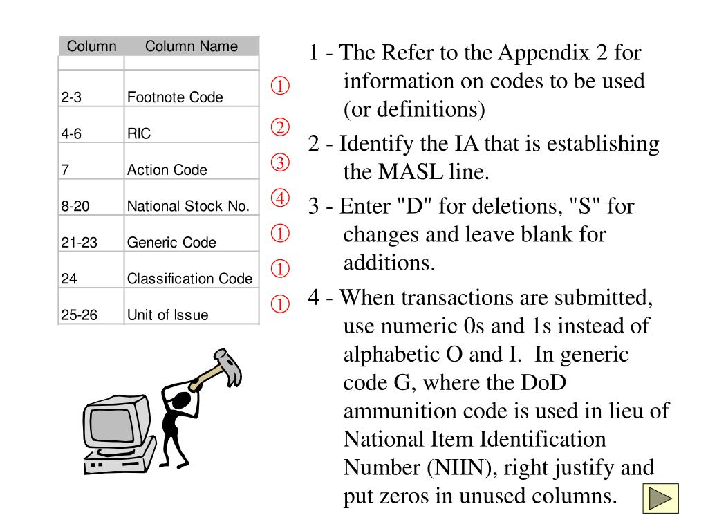1 - The Refer to the Appendix 2 for