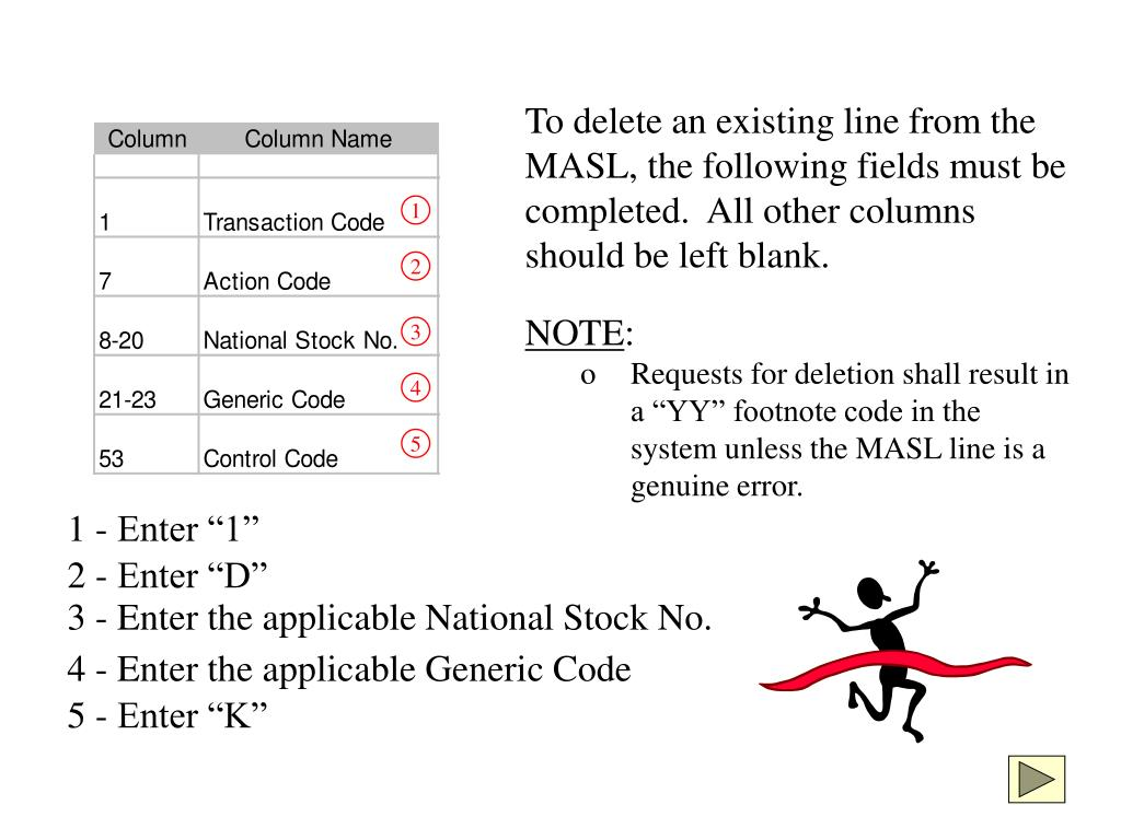 To delete an existing line from the MASL, the following fields must be completed.  All other columns should be left blank.