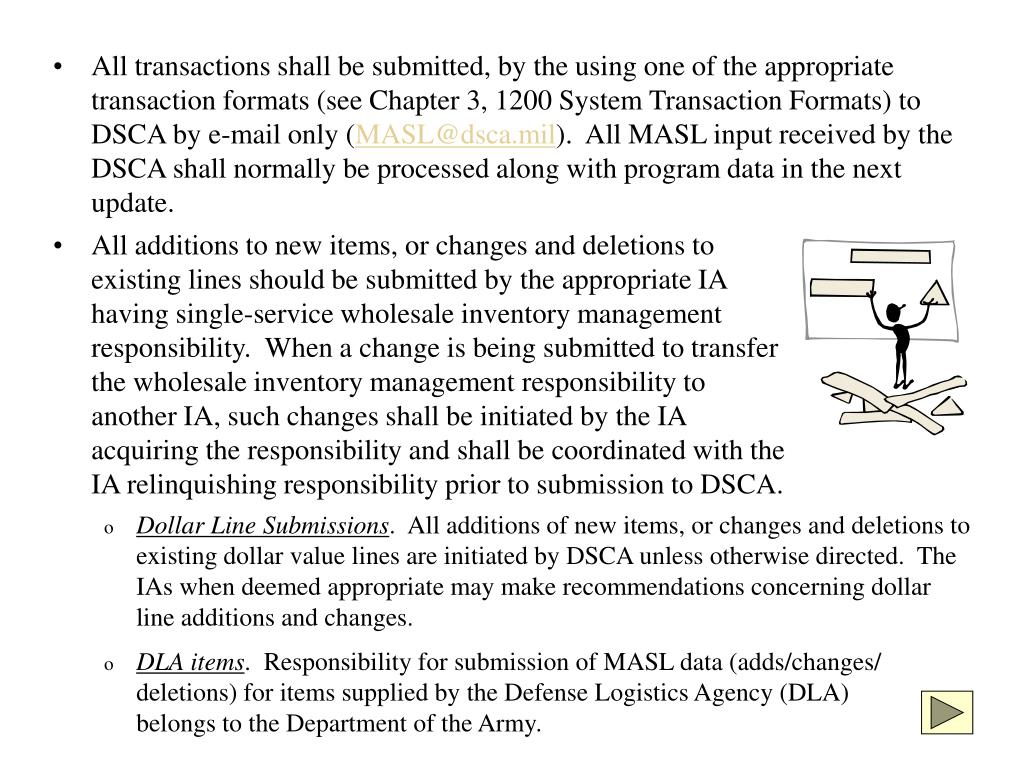 All additions to new items, or changes and deletions to existing lines should be submitted by the appropriate IA having single-service wholesale inventory management responsibility.  When a change is being submitted to transfer the wholesale inventory management responsibility to another IA, such changes shall be initiated by the IA acquiring the responsibility and shall be coordinated with the IA relinquishing responsibility prior to submission to DSCA.