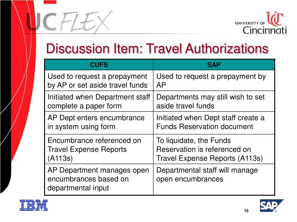Discussion Item: Travel Authorizations