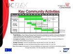 key community activities