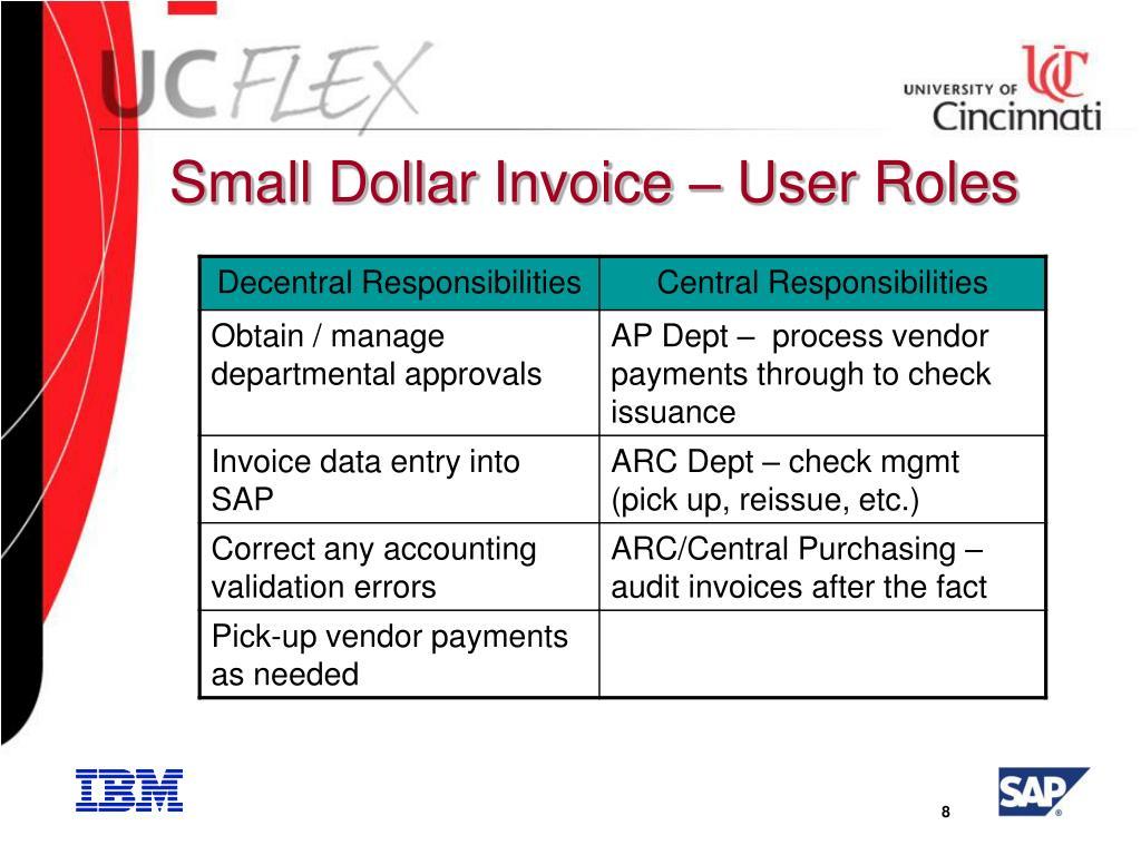 Small Dollar Invoice – User Roles