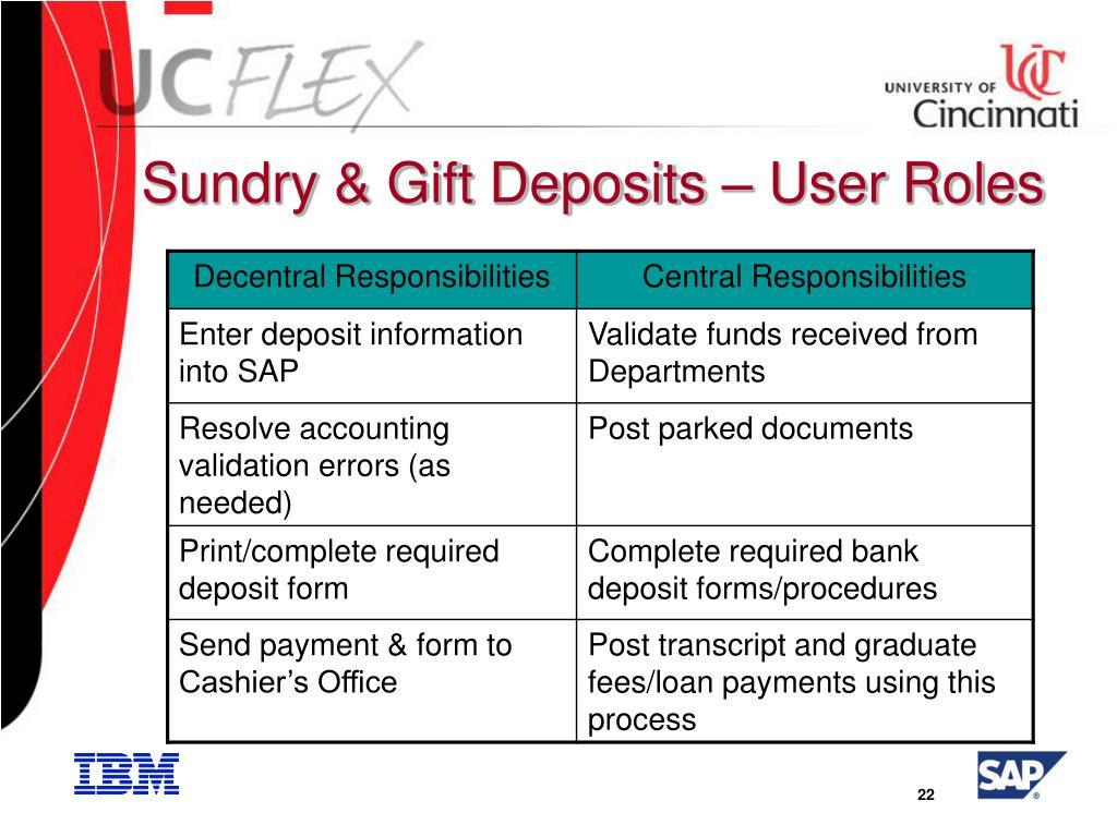 Sundry & Gift Deposits – User Roles