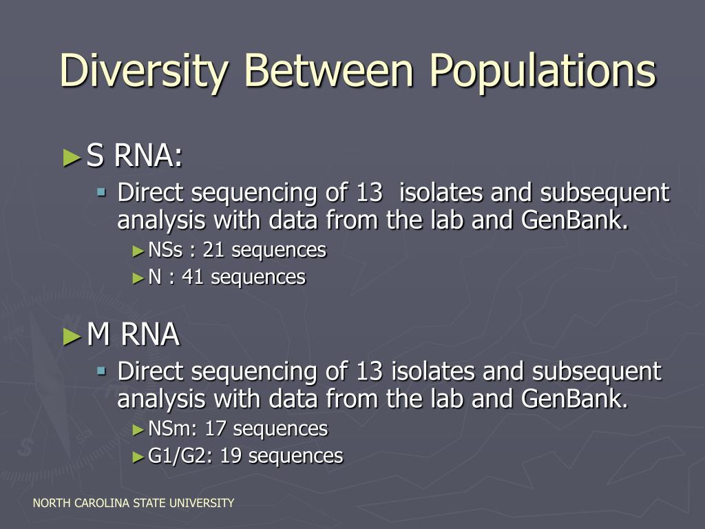 Diversity Between Populations