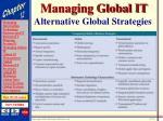 managing global it23
