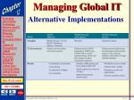 managing global it24