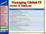 managing global it27