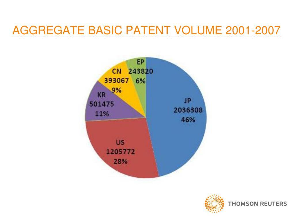 AGGREGATE BASIC PATENT VOLUME 2001-2007