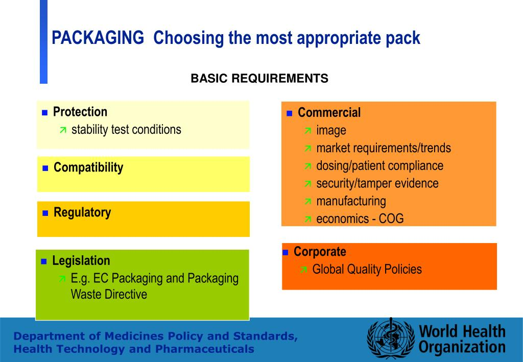PPT - Packaging PowerPoint Presentation - ID:287362