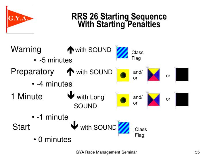 RRS 26 Starting Sequence