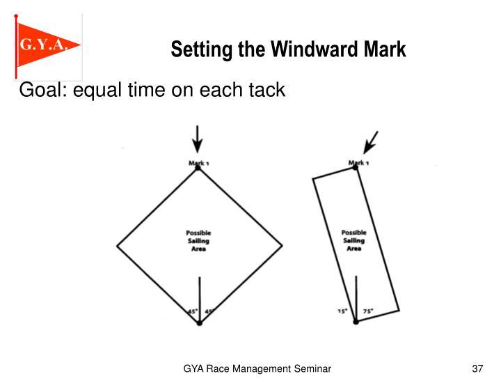 Setting the Windward Mark