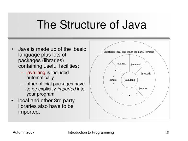 The Structure of Java