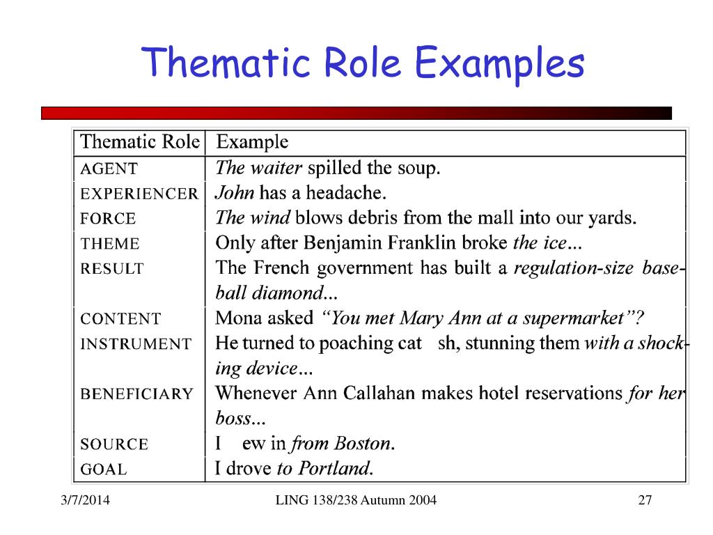 Thematic Role Examples