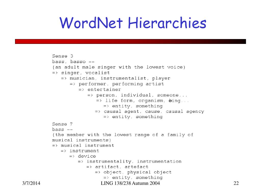 WordNet Hierarchies